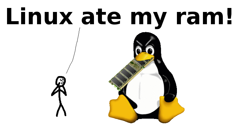 Linux ngốn nhiều RAM
