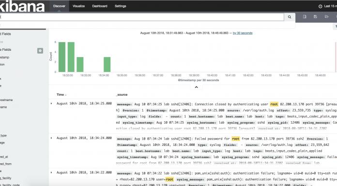 wikivps - hướng dẫn cài đặt elasticsearch elk stack